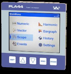 Analizator PLA44
