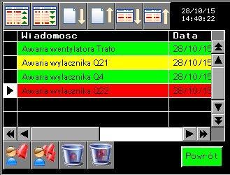 Panel operatorski - Strona z alarmami.