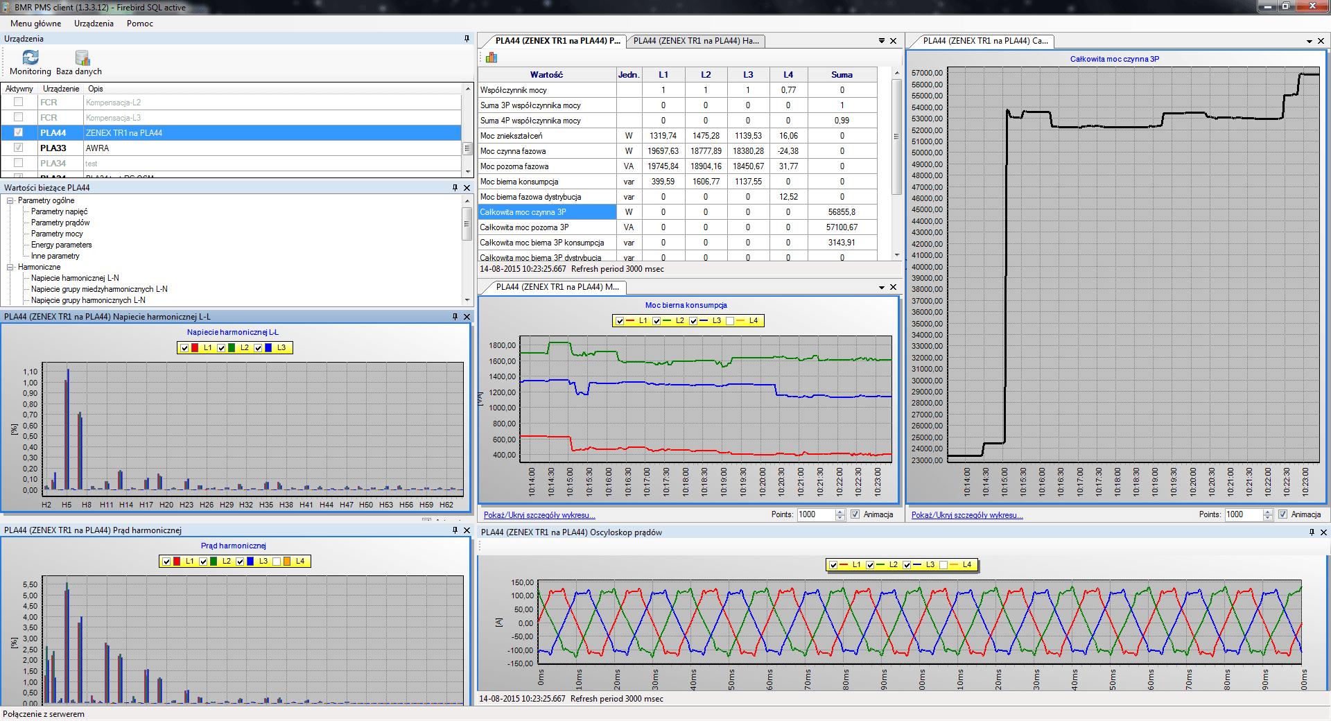 Monitoring w programie PMS.